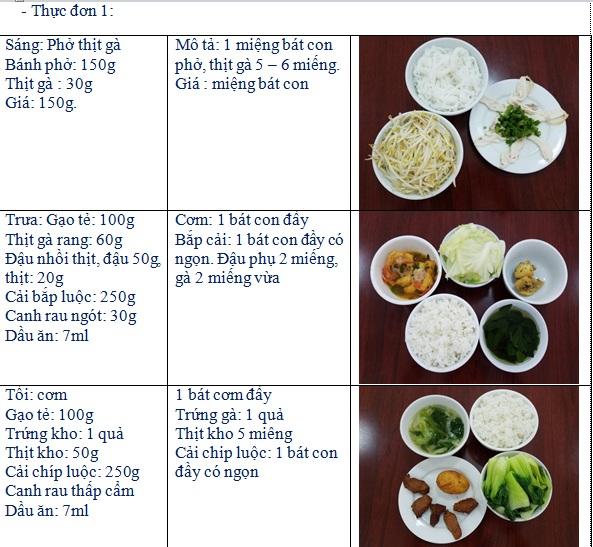 Thực đơn ăn uống khoa học cho người bệnh tiểu đường (2)