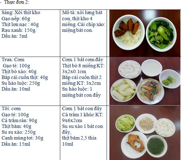 Thực đơn ăn uống khoa học cho người bệnh tiểu đường (3