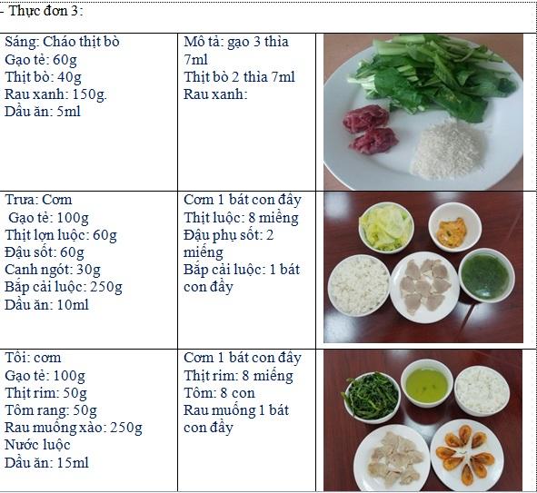 Thực đơn ăn uống khoa học cho người bệnh tiểu đường (4)