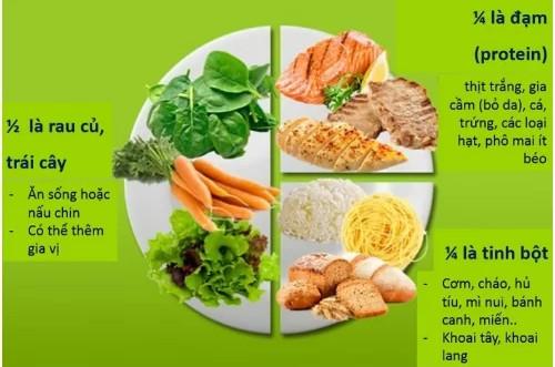 Ăn nhiều rau xanh sẽ tốt cho mẹ bầu