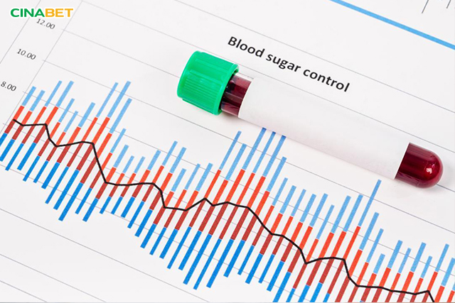 đường huyết cao, chỉ số đường huyết, đường huyết thế nào là cao, đường huyết bao nhiêu thì nguy hiểm, biến chứng tiểu đường, cinabet, cinabet kiểm sót đường huyết, cinabet phòng ngừa tiểu đường, cinabet giảm hba1c