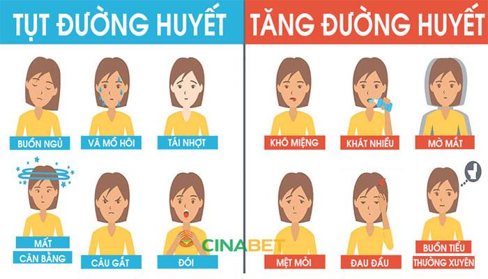 Phân biệt đường huyết tụt và đường huyết tăng