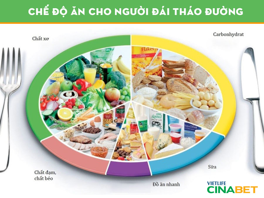 Chế độ ăn cho người đái tháo đường
