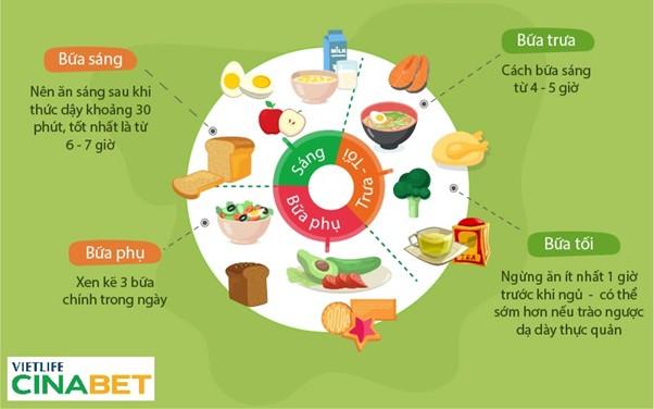 Chế độ ăn uống lành mạnh cho người tiểu đường: Đừng bỏ qua